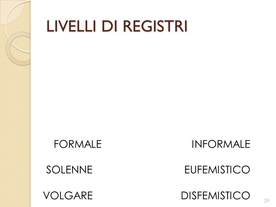 LIVELLI DI REGISTRI FORMALE INFORMALE SOLENNE EUFEMISTICO