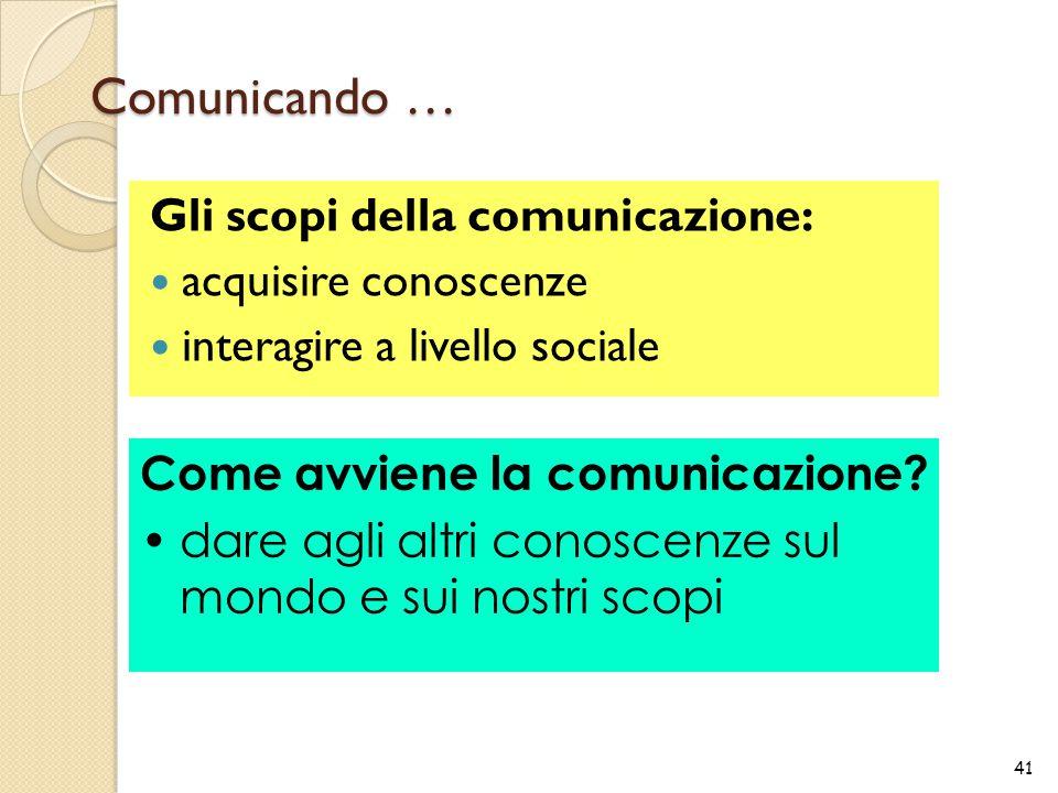 Comunicando … Gli scopi della comunicazione: acquisire conoscenze