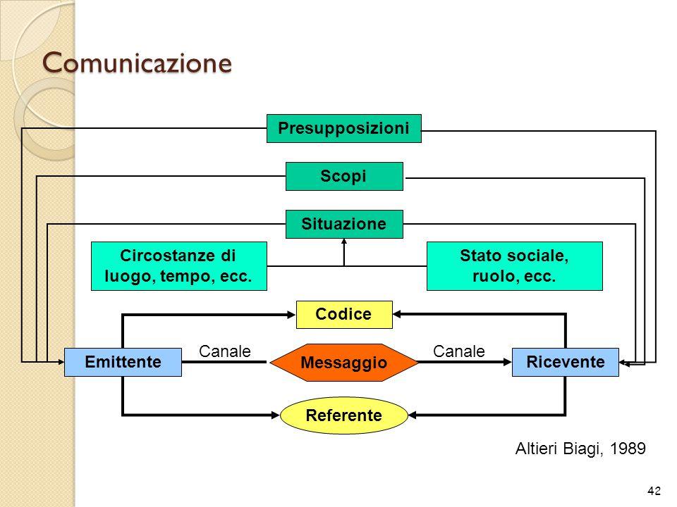La linguistica: aspetti comunicativi