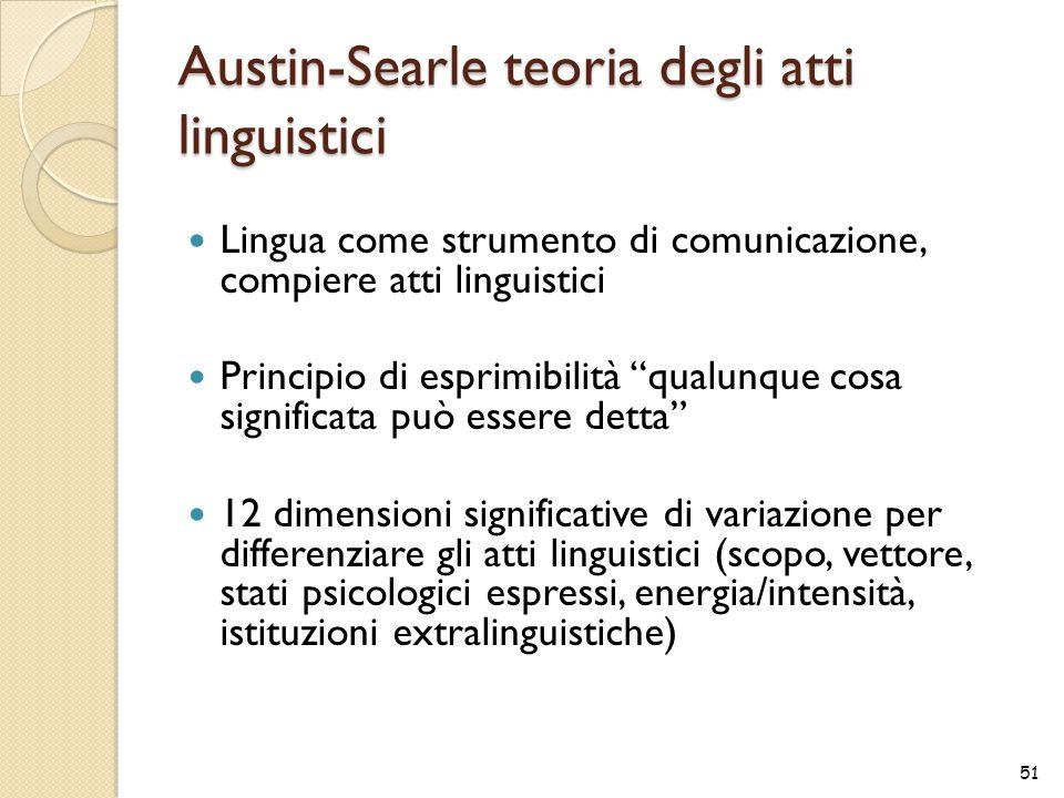 Austin-Searle teoria degli atti linguistici