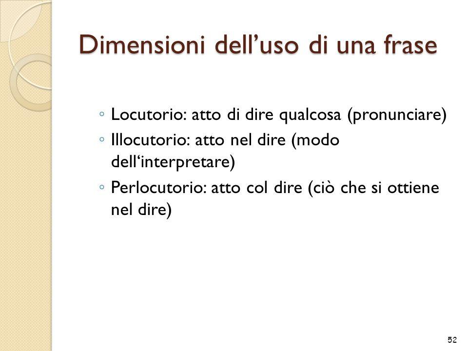 Dimensioni dell'uso di una frase