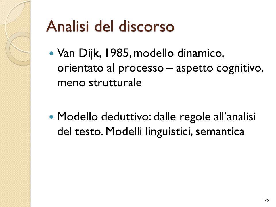 Analisi del discorso Van Dijk, 1985, modello dinamico, orientato al processo – aspetto cognitivo, meno strutturale.