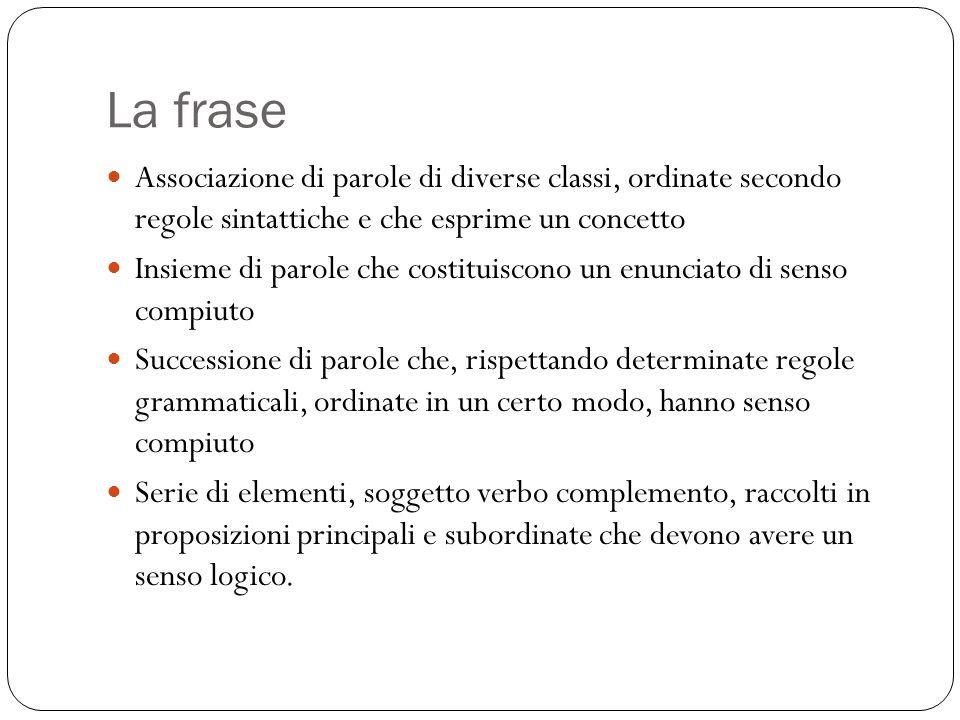 La frase Associazione di parole di diverse classi, ordinate secondo regole sintattiche e che esprime un concetto.