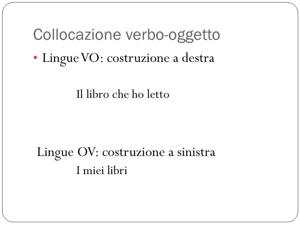 Collocazione verbo-oggetto