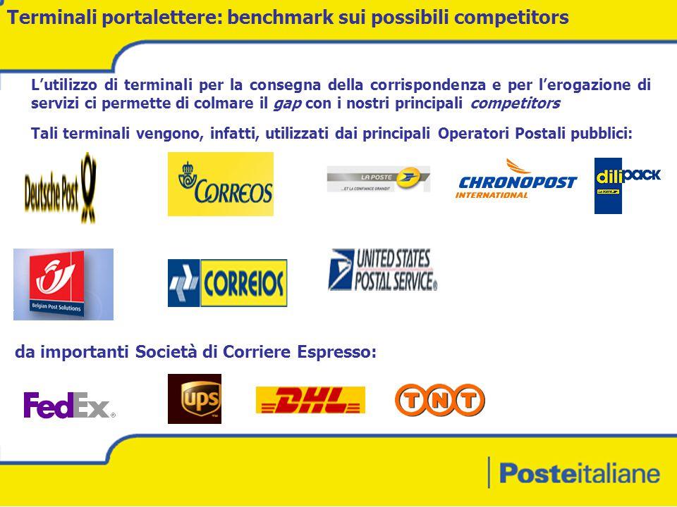 Terminali portalettere: benchmark sui possibili competitors