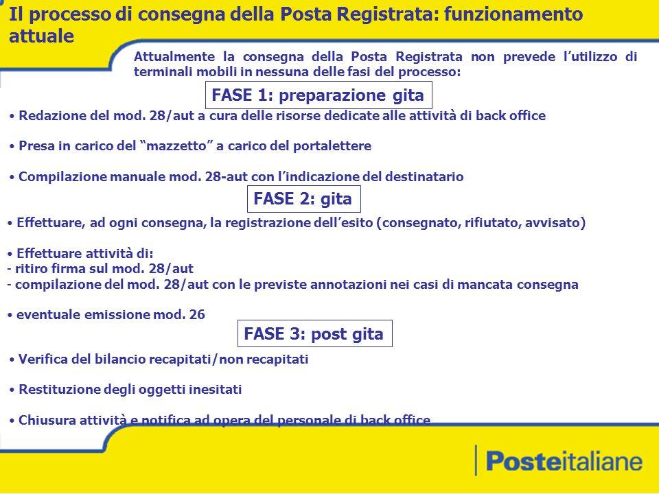 Il processo di consegna della Posta Registrata: funzionamento attuale