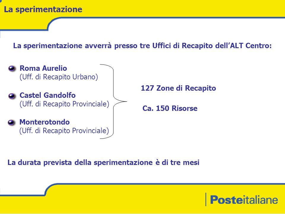 La sperimentazione La sperimentazione avverrà presso tre Uffici di Recapito dell'ALT Centro: Roma Aurelio.