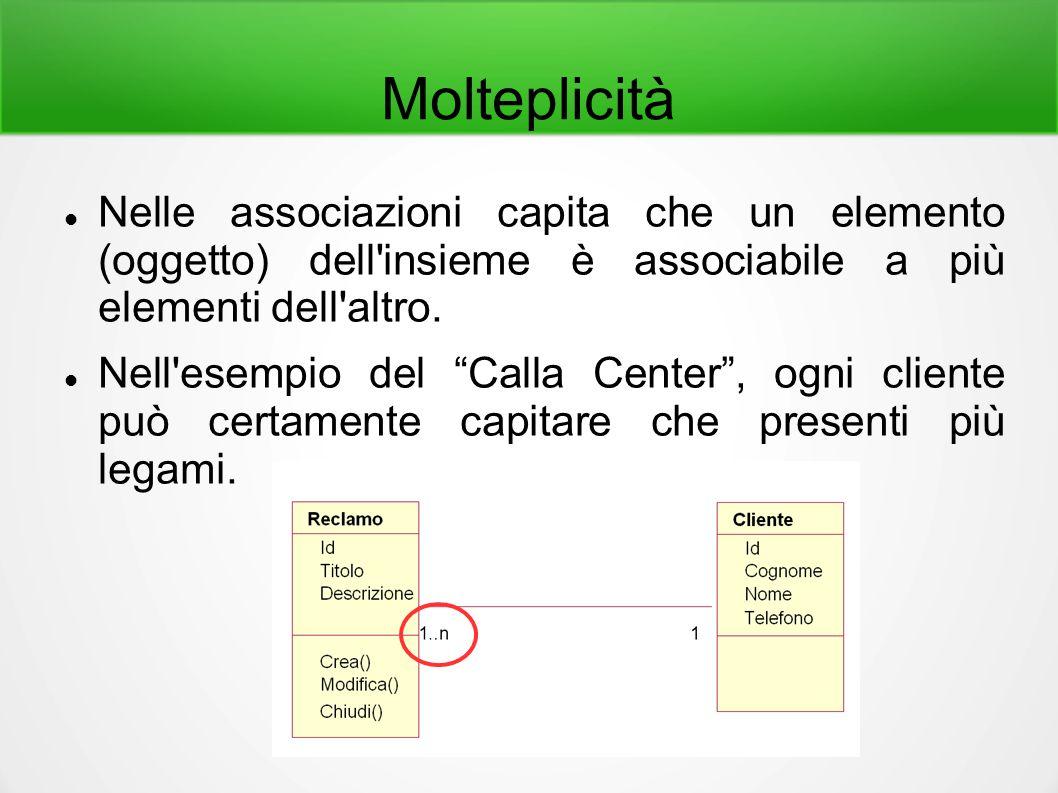 Molteplicità Nelle associazioni capita che un elemento (oggetto) dell insieme è associabile a più elementi dell altro.