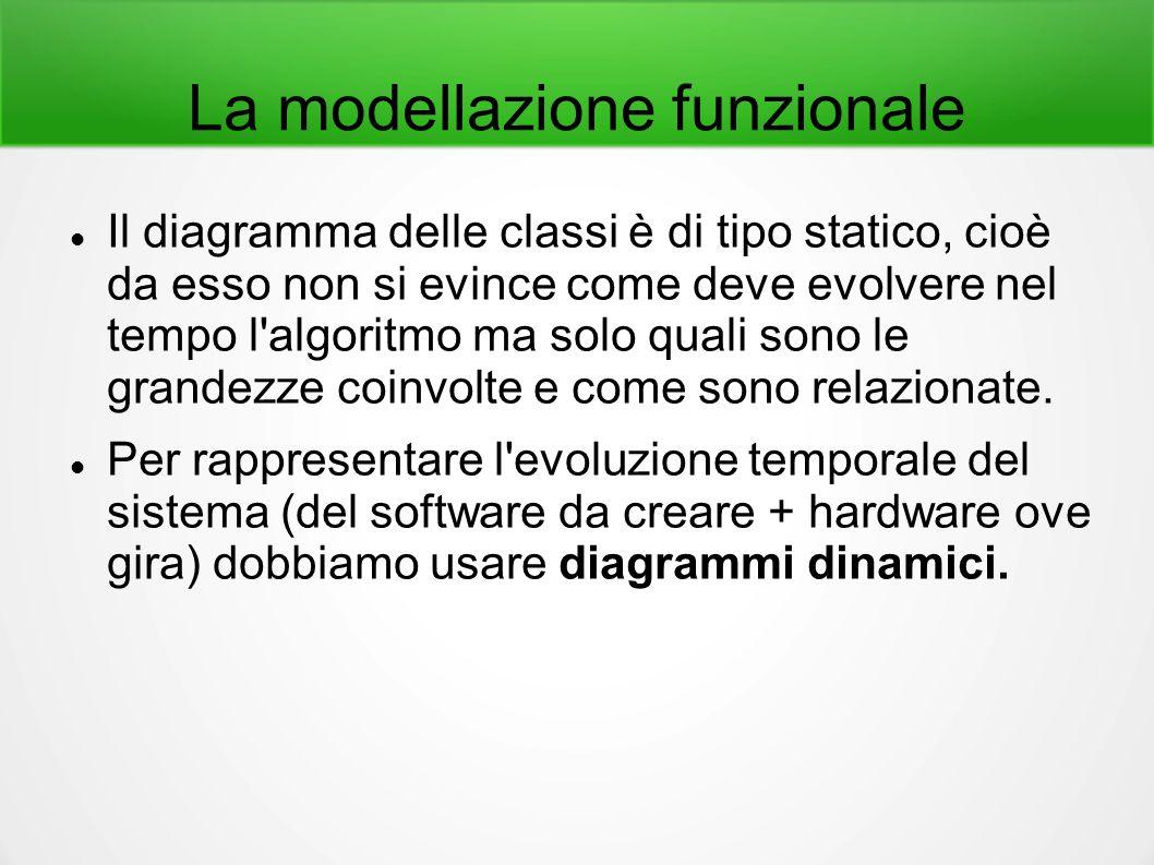La modellazione funzionale