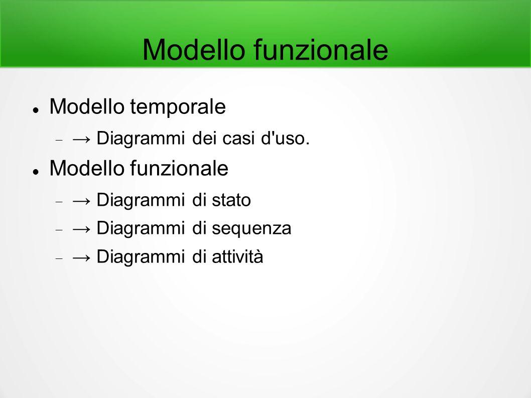 Modello funzionale Modello temporale Modello funzionale