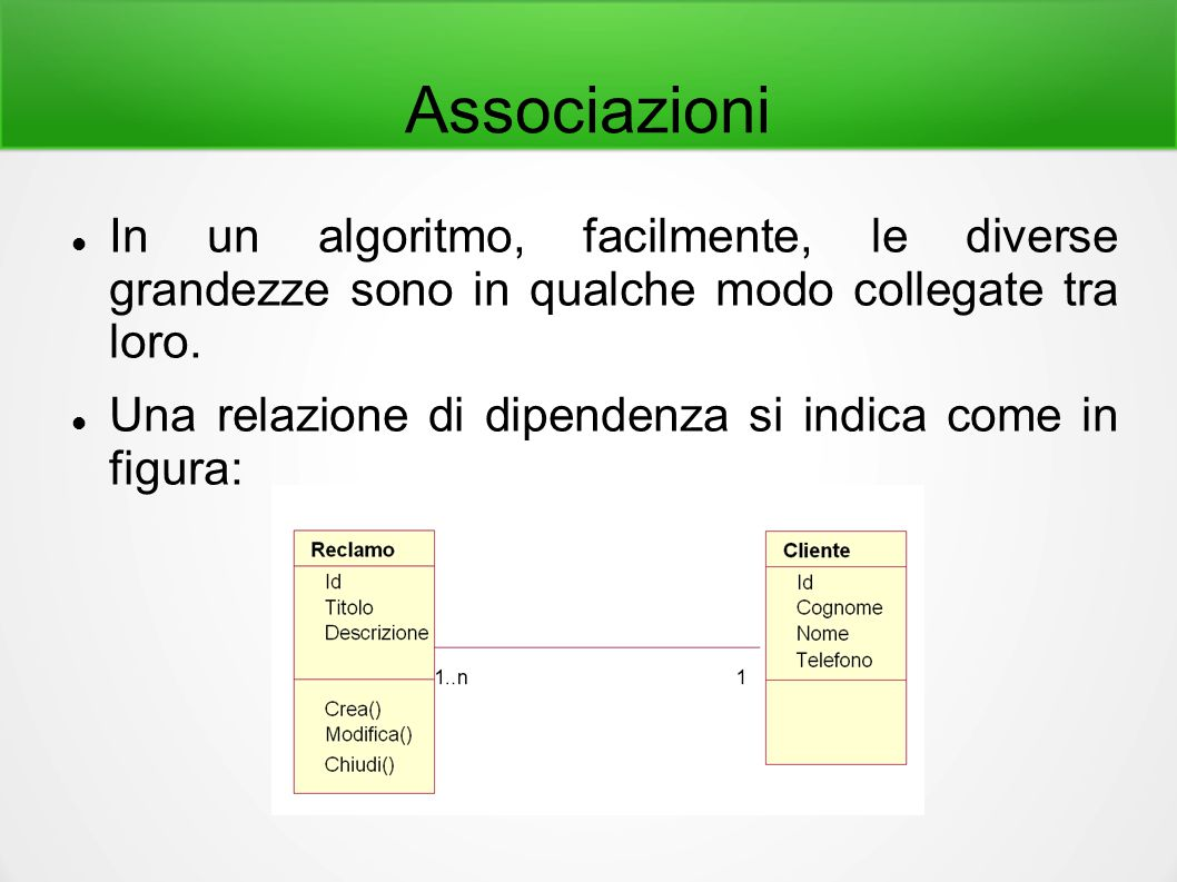 Associazioni In un algoritmo, facilmente, le diverse grandezze sono in qualche modo collegate tra loro.