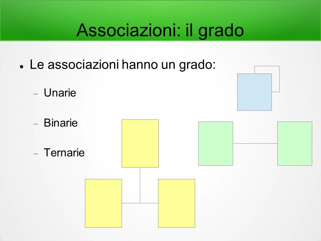 Associazioni: il grado