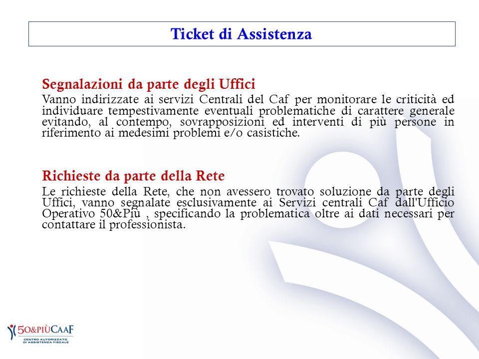 Ticket di Assistenza Segnalazioni da parte degli Uffici