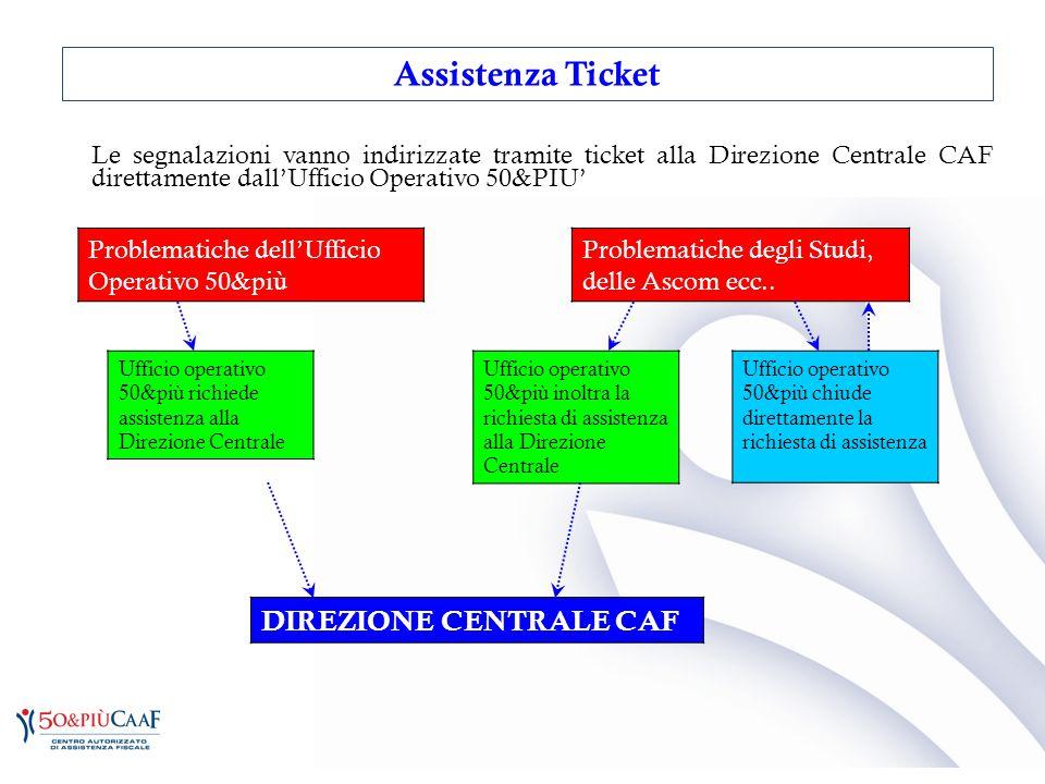 Assistenza Ticket DIREZIONE CENTRALE CAF