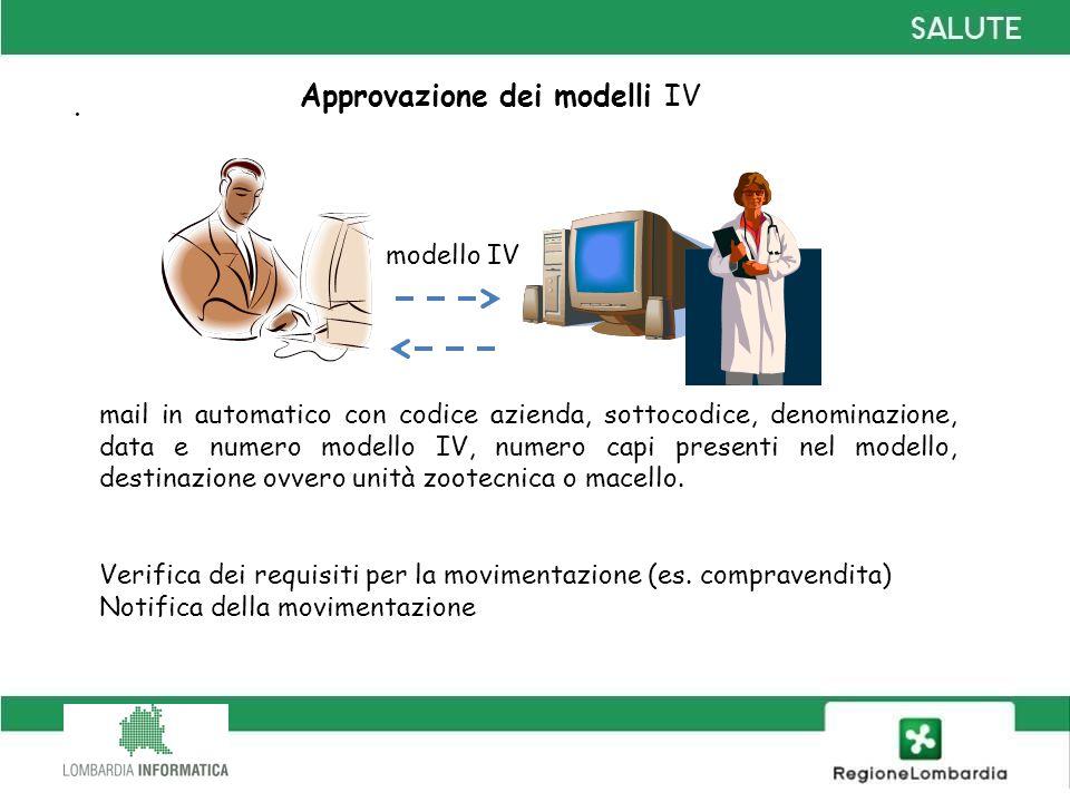 Approvazione dei modelli IV