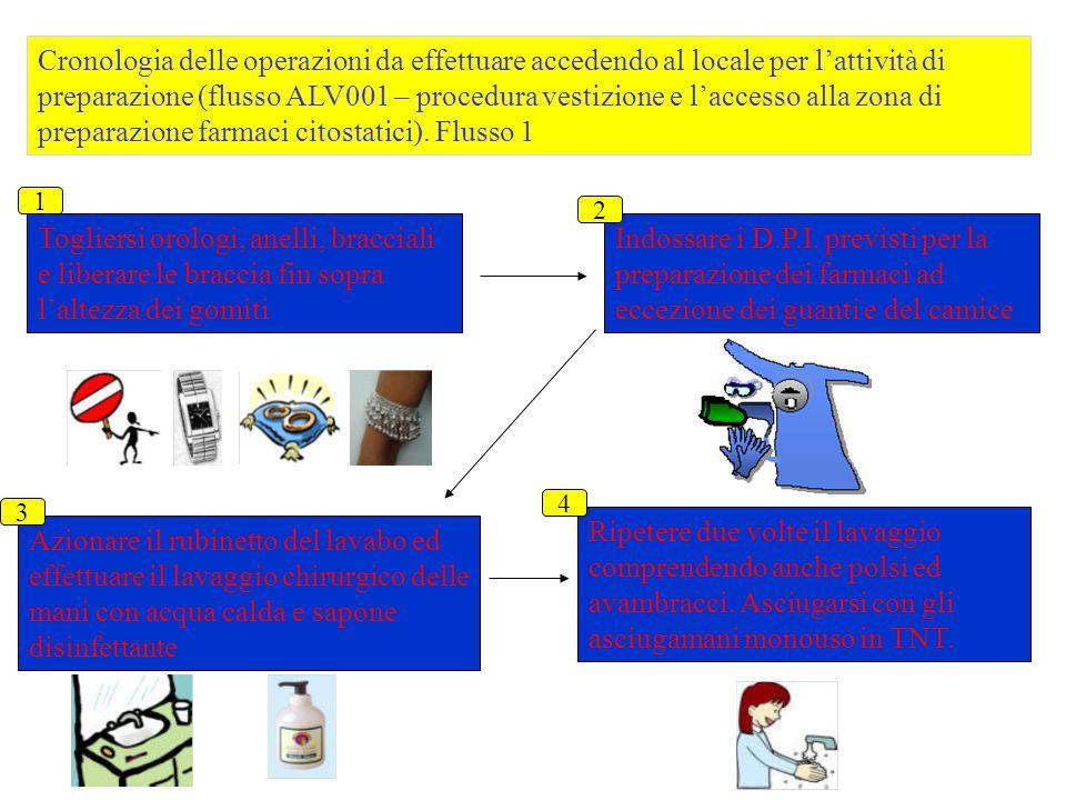 Cronologia delle operazioni da effettuare accedendo al locale per l'attività di preparazione (flusso ALV001 – procedura vestizione e l'accesso alla zona di preparazione farmaci citostatici). Flusso 1