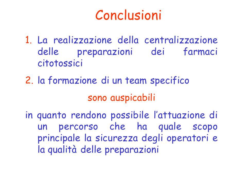 Conclusioni La realizzazione della centralizzazione delle preparazioni dei farmaci citotossici. la formazione di un team specifico.