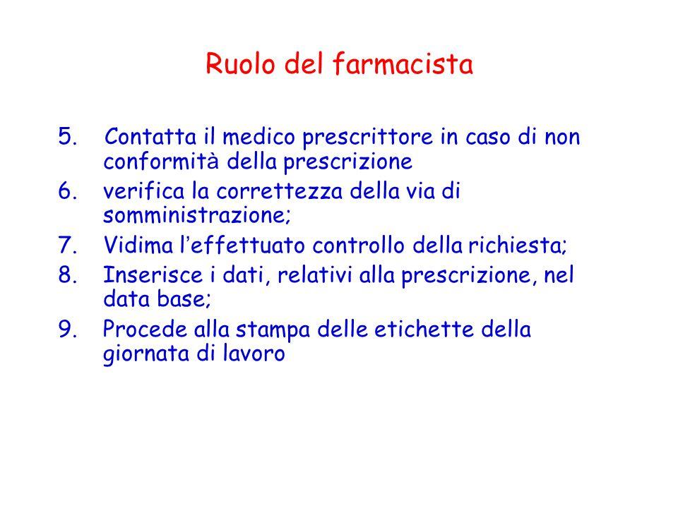 Ruolo del farmacista 5. Contatta il medico prescrittore in caso di non conformità della prescrizione.