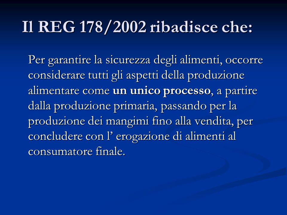 Il REG 178/2002 ribadisce che: