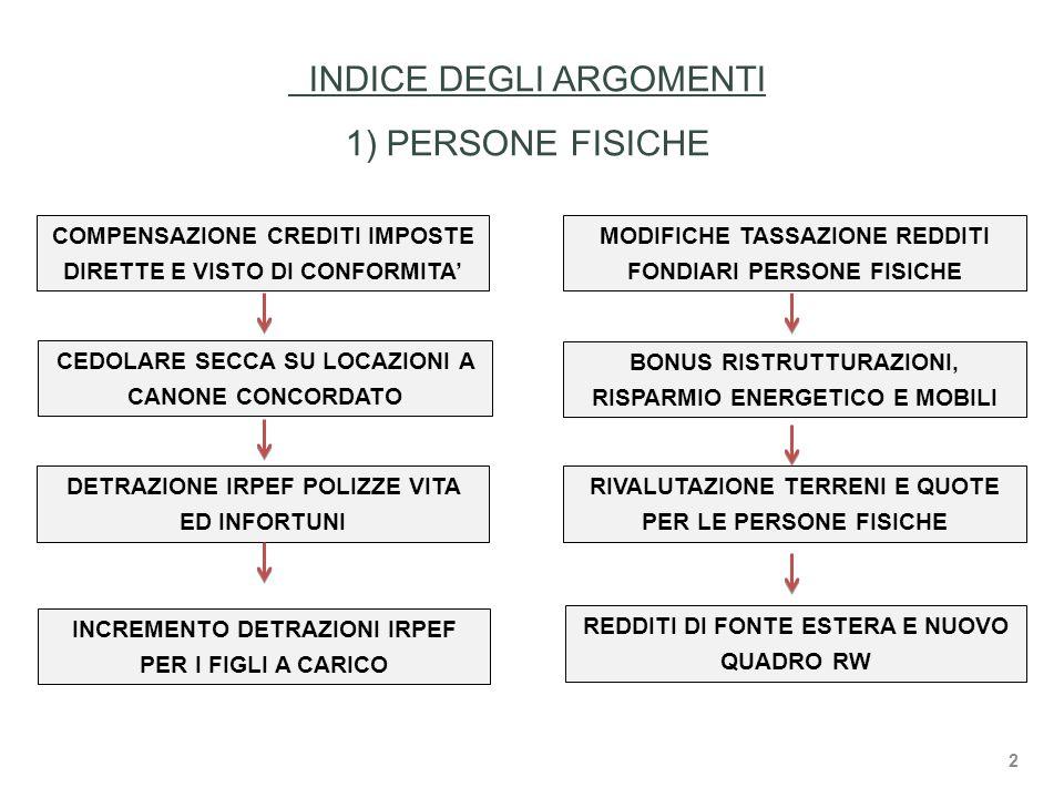 INDICE DEGLI ARGOMENTI 1) PERSONE FISICHE
