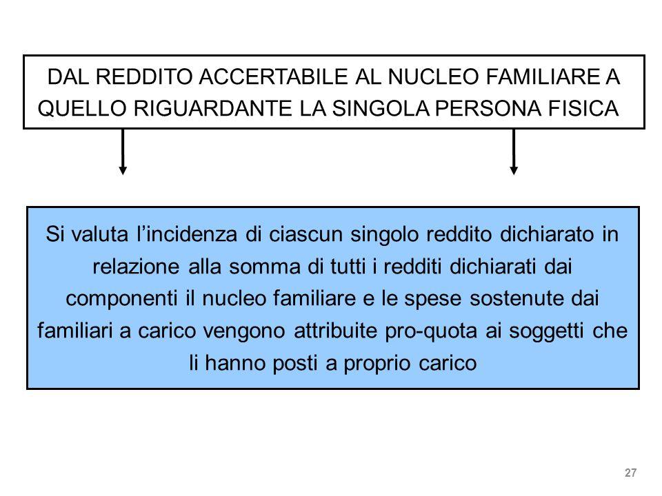 DAL REDDITO ACCERTABILE AL NUCLEO FAMILIARE A