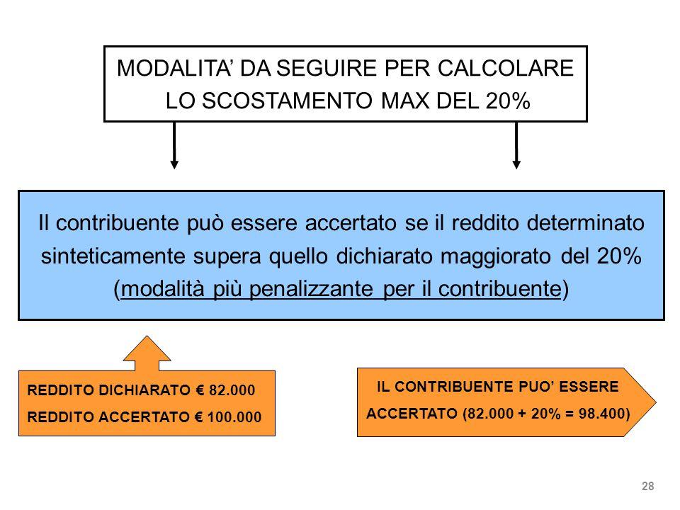 IL CONTRIBUENTE PUO' ESSERE ACCERTATO (82.000 + 20% = 98.400)