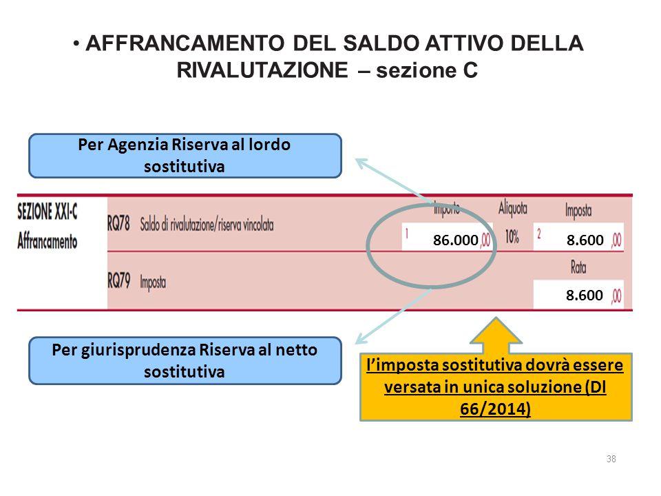 AFFRANCAMENTO DEL SALDO ATTIVO DELLA RIVALUTAZIONE – sezione C