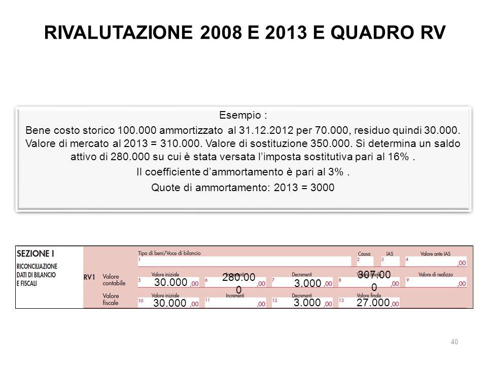 RIVALUTAZIONE 2008 E 2013 E QUADRO RV