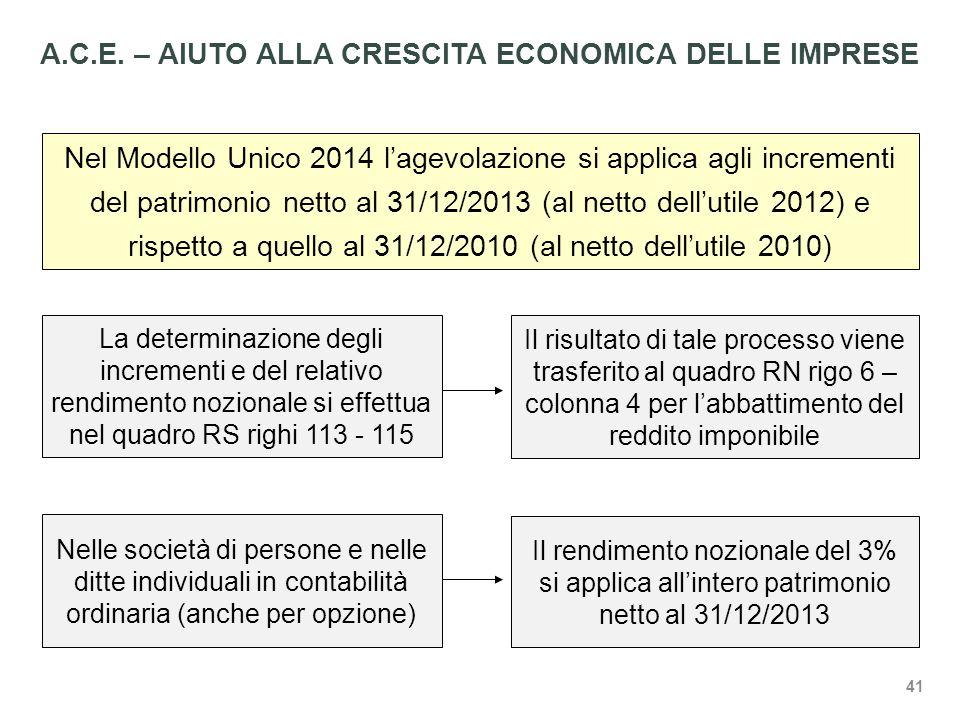 A.C.E. – AIUTO ALLA CRESCITA ECONOMICA DELLE IMPRESE