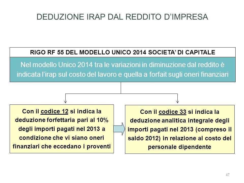 RIGO RF 55 DEL MODELLO UNICO 2014 SOCIETA' DI CAPITALE