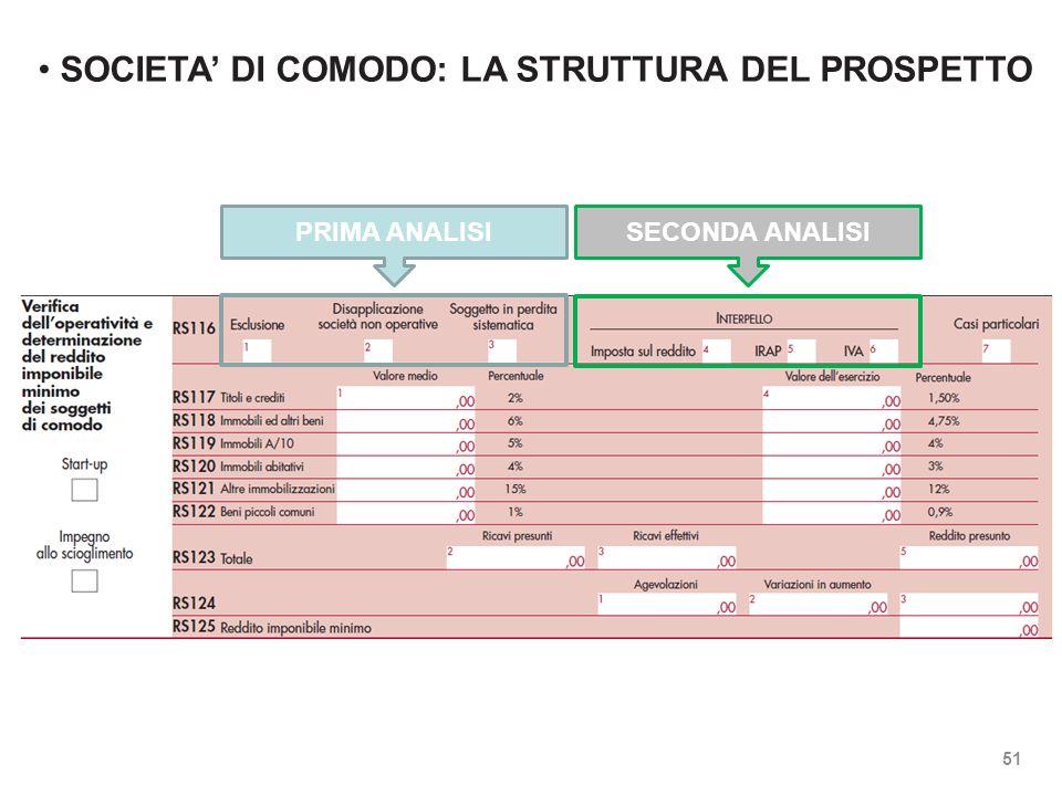 SOCIETA' DI COMODO: LA STRUTTURA DEL PROSPETTO