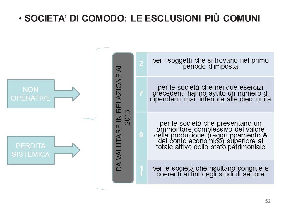 SOCIETA' DI COMODO: LE ESCLUSIONI PIÙ COMUNI