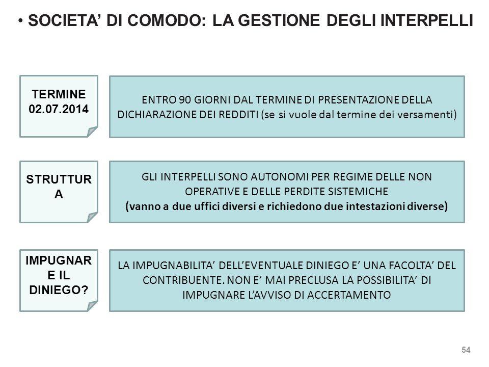SOCIETA' DI COMODO: LA GESTIONE DEGLI INTERPELLI