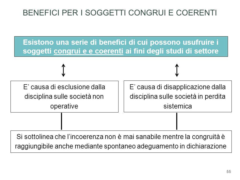 BENEFICI PER I SOGGETTI CONGRUI E COERENTI