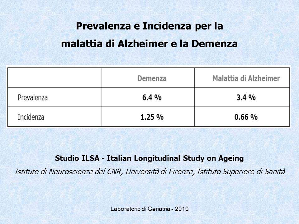 Prevalenza e Incidenza per la malattia di Alzheimer e la Demenza