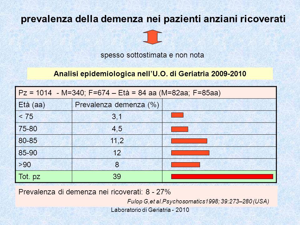 prevalenza della demenza nei pazienti anziani ricoverati