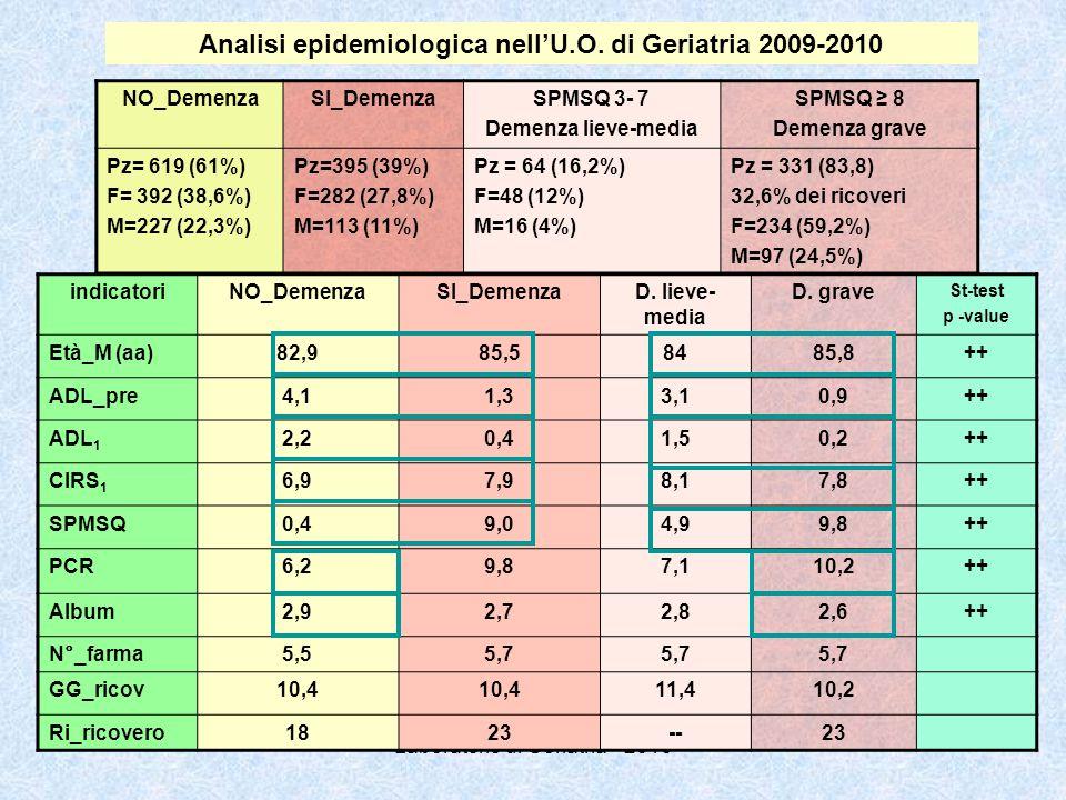 Analisi epidemiologica nell'U.O. di Geriatria 2009-2010
