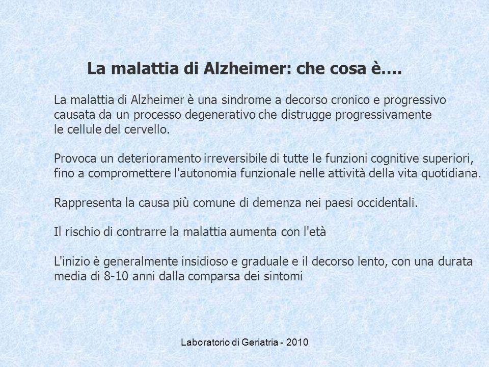 La malattia di Alzheimer: che cosa è….