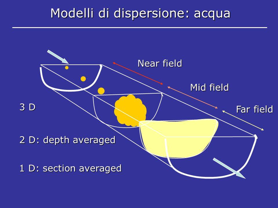 Modelli di dispersione: acqua