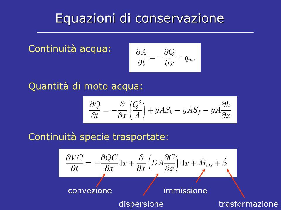 Equazioni di conservazione
