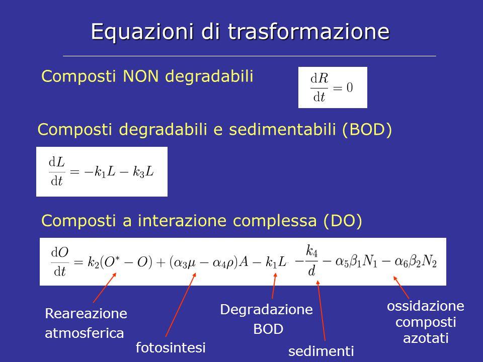 Equazioni di trasformazione