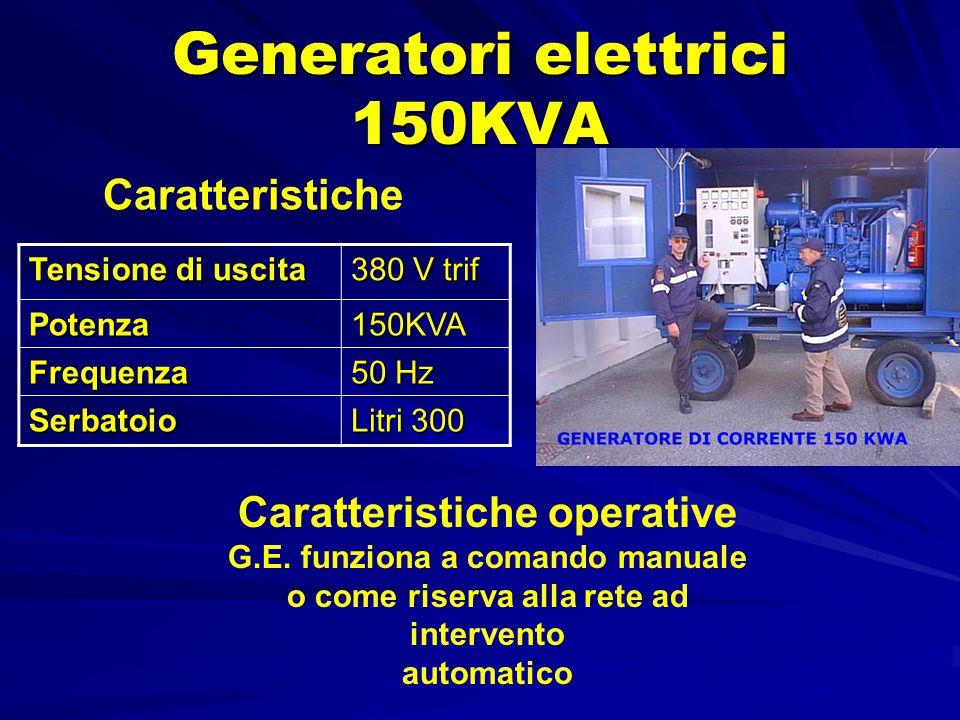 Generatori elettrici 150KVA