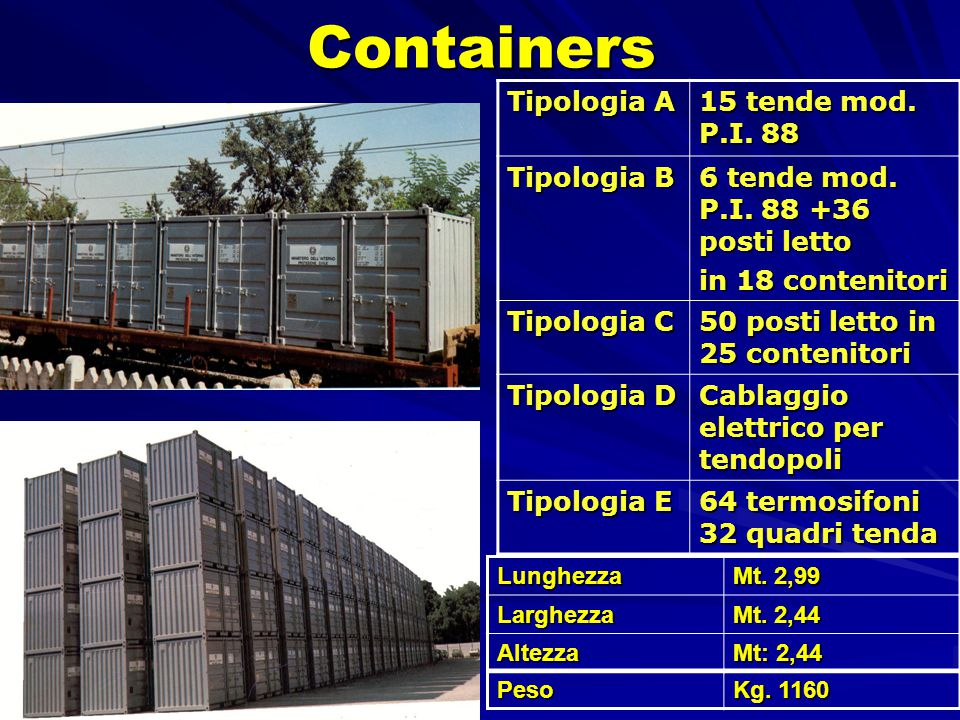 Containers Tipologia A 15 tende mod. P.I. 88 Tipologia B