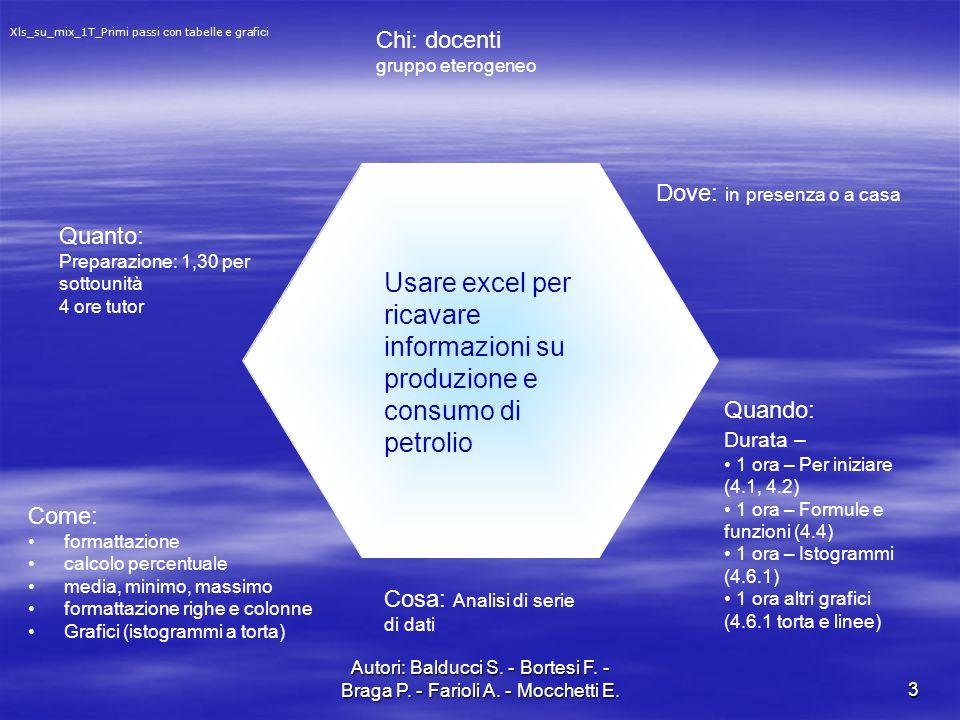 Xls_su_mix_1T_Primi passi con tabelle e grafici