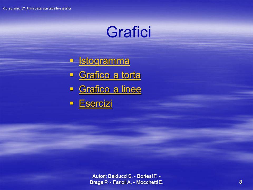 Grafici Istogramma Grafico a torta Grafico a linee Esercizi