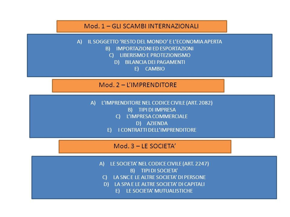 Mod. 1 – GLI SCAMBI INTERNAZIONALI