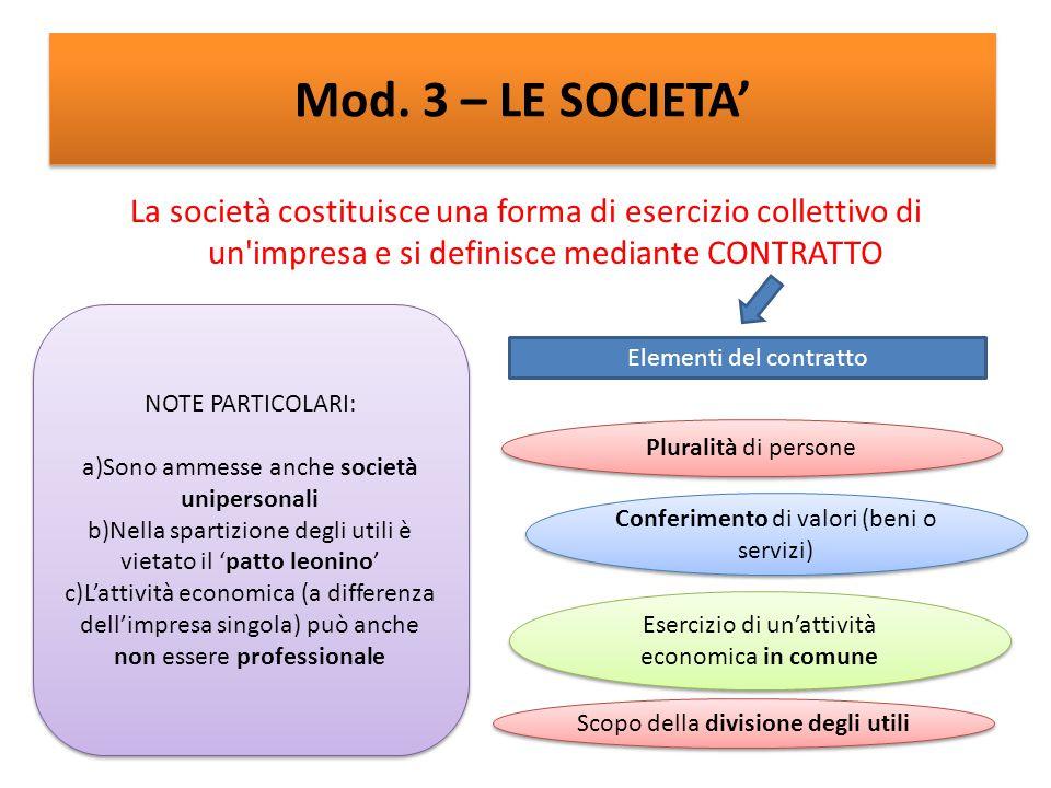 Mod. 3 – LE SOCIETA' La società costituisce una forma di esercizio collettivo di un impresa e si definisce mediante CONTRATTO.