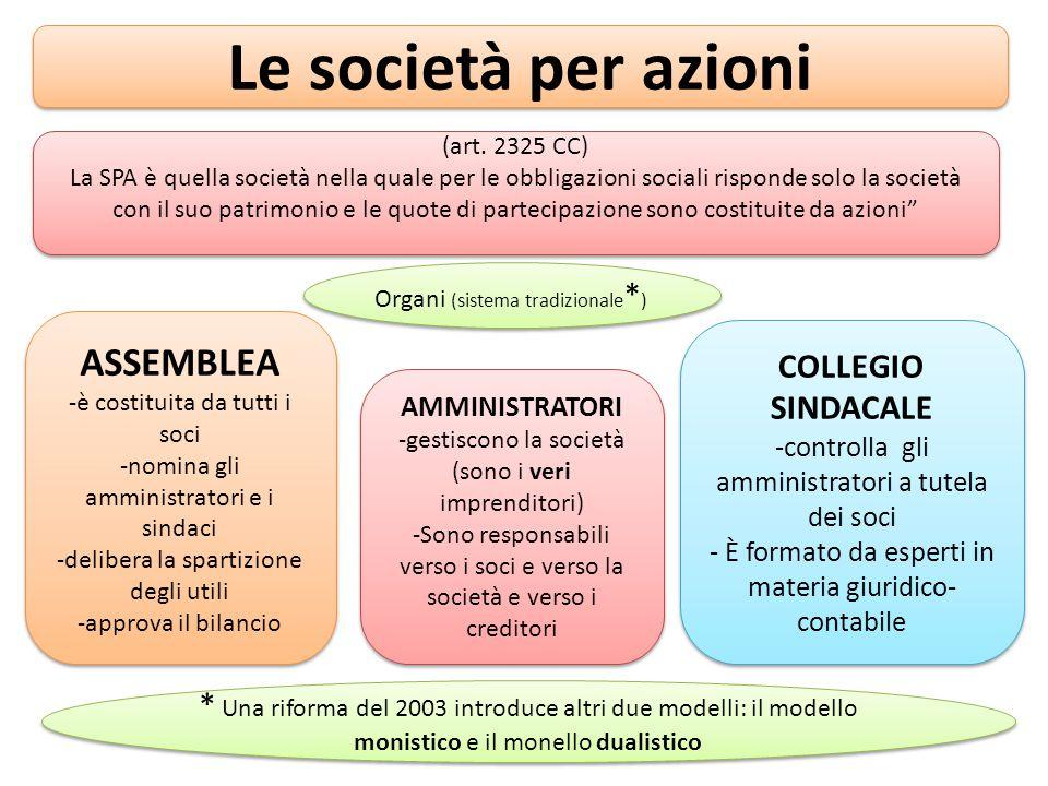 Le società per azioni ASSEMBLEA COLLEGIO SINDACALE