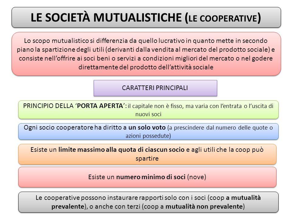 LE SOCIETÀ MUTUALISTICHE (LE COOPERATIVE)