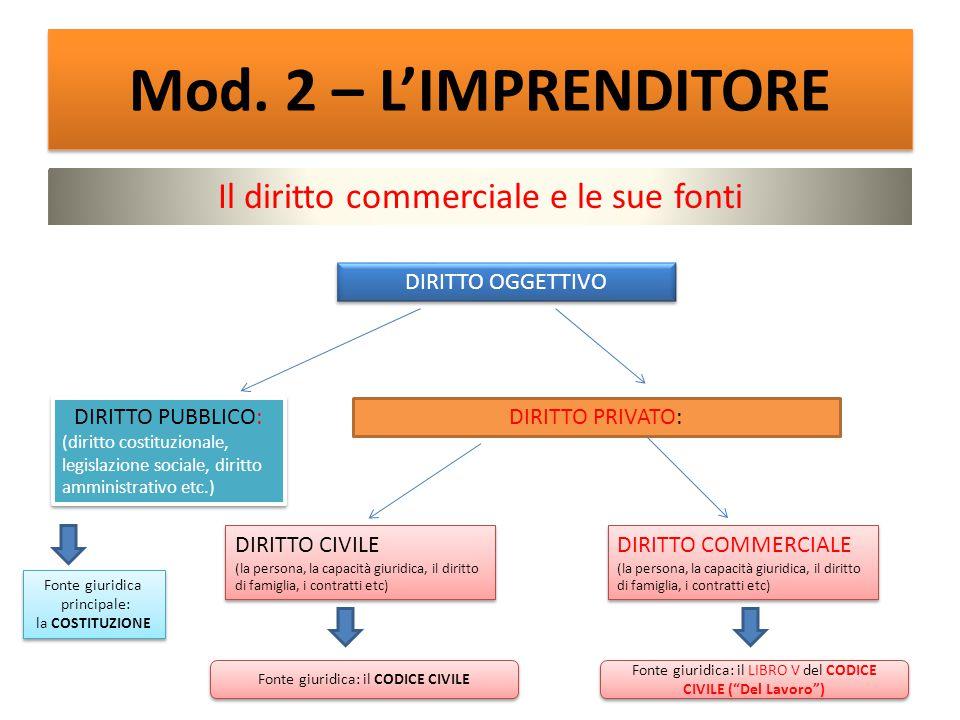 Mod. 2 – L'IMPRENDITORE Il diritto commerciale e le sue fonti